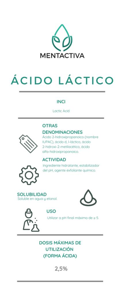Ácido láctico_infografía